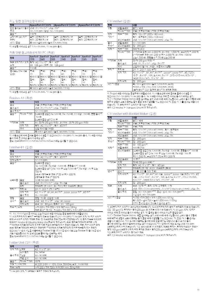 ApeosPort-V C4475_페이지_11.jpg