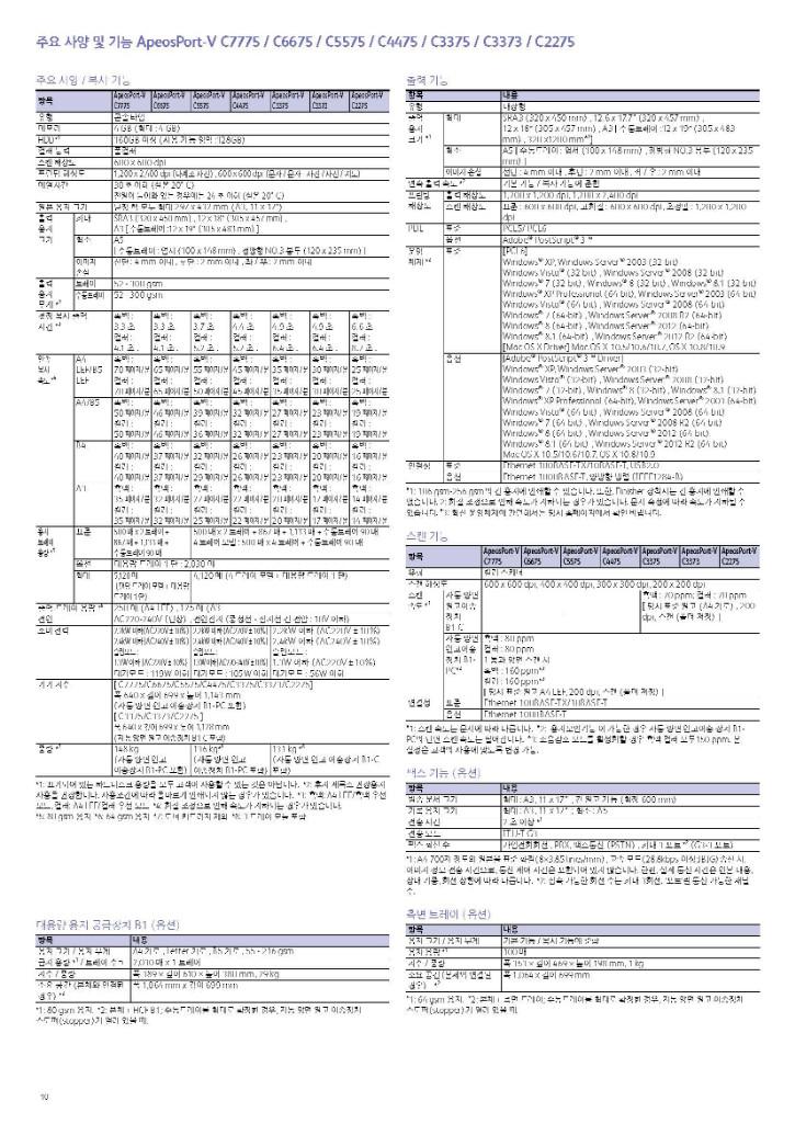 ApeosPort-V C4475_페이지_10.jpg