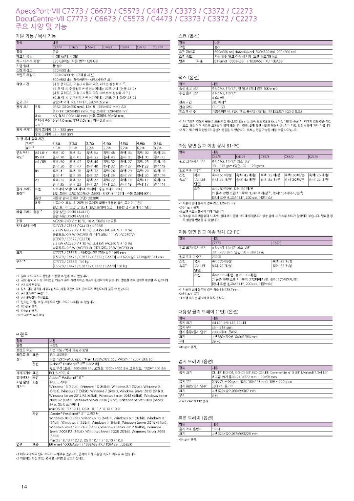 ApeosPort-VII C3373_페이지_14.jpg